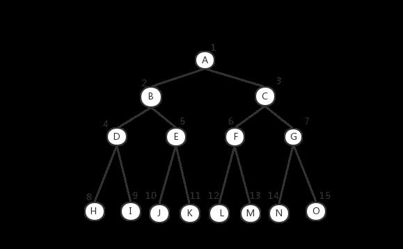 完全二叉树1