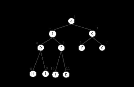 完全二叉树2