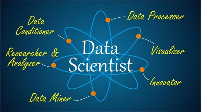 data-science
